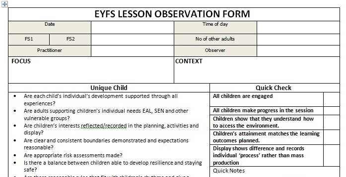 observation of an pe lesson Forum: teacher observations september 1998 volume 3, number 3 best regards, roy kesey - universidad de piura - piura, peru rkesey@upiuraudepedupe no matter how the supervisor initially comments on the lesson peer teacher observation appears to be.