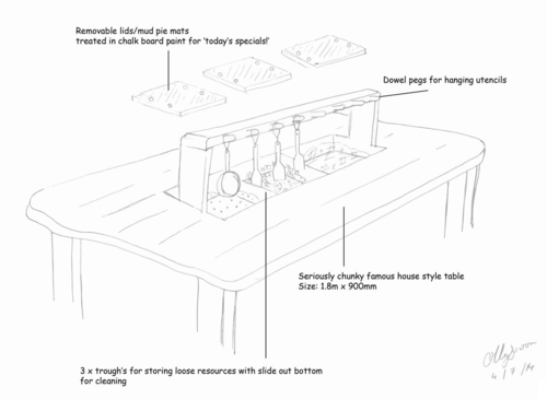 Mud play table design[6] copy